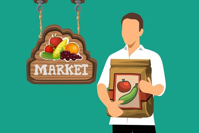 споживчий кошик продажі клієнти пропозиція