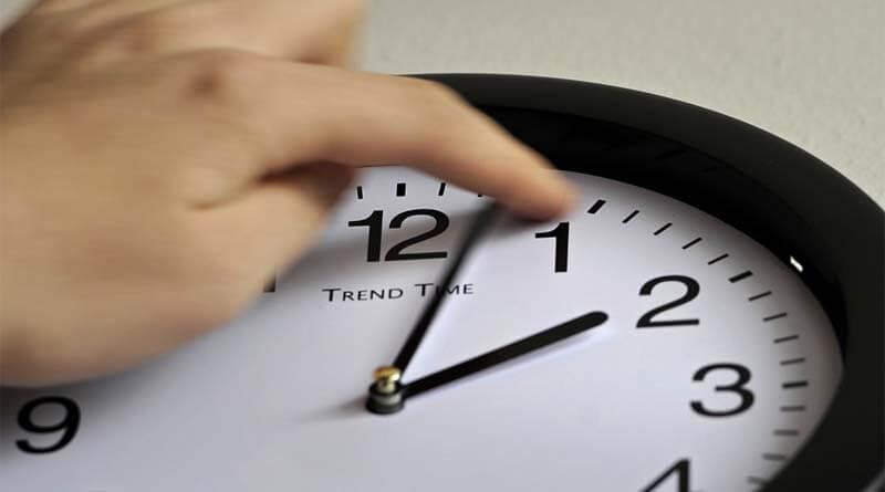 Гроші: часові показники